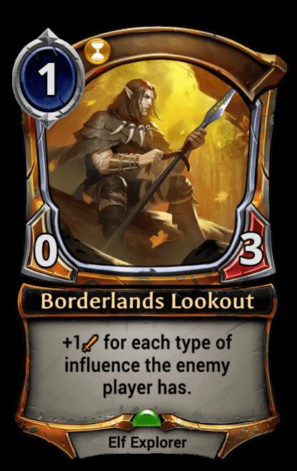 Card image for Borderlands Lookout