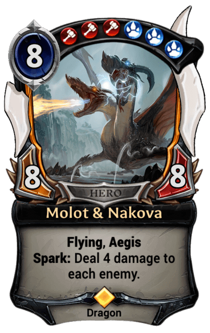 Card image for Molot & Nakova
