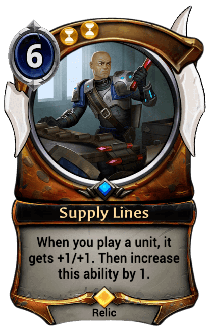 Card image for Supply Lines