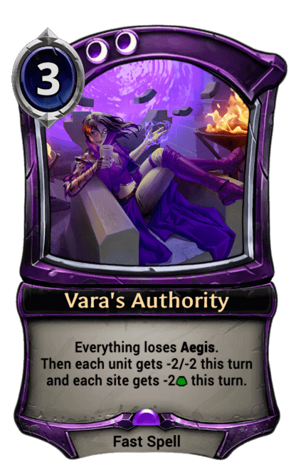 Card image for Vara's Authority